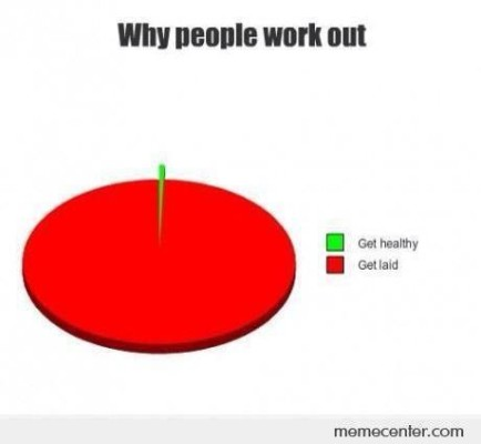 Why do people work out?